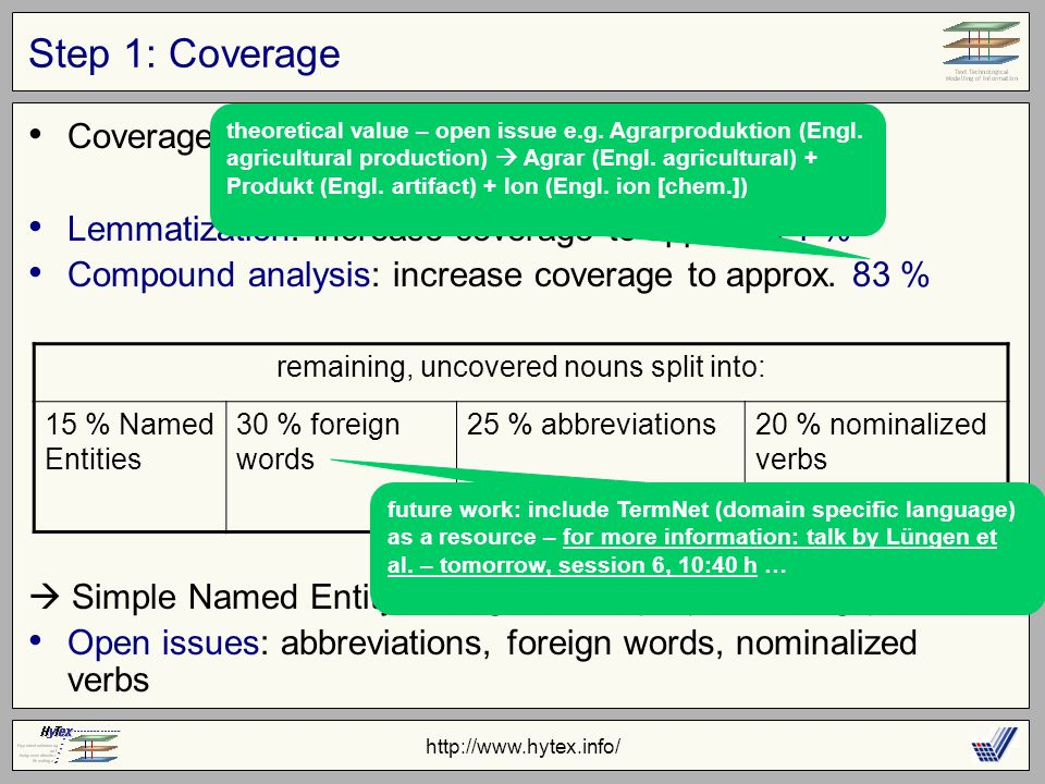 http://www.hytex.info/ Step 1: Coverage Coverage without preprocessing: approx.