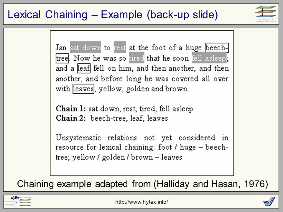 http://www.hytex.info/ Lexical Chaining – Example (back-up slide) Chaining example adapted from (Halliday and Hasan, 1976)