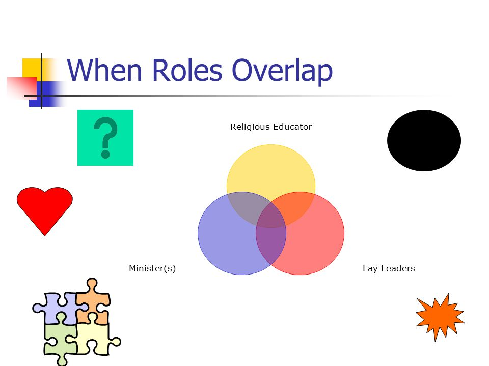 When Roles Overlap Religious Educator Lay Leaders Minister(s)