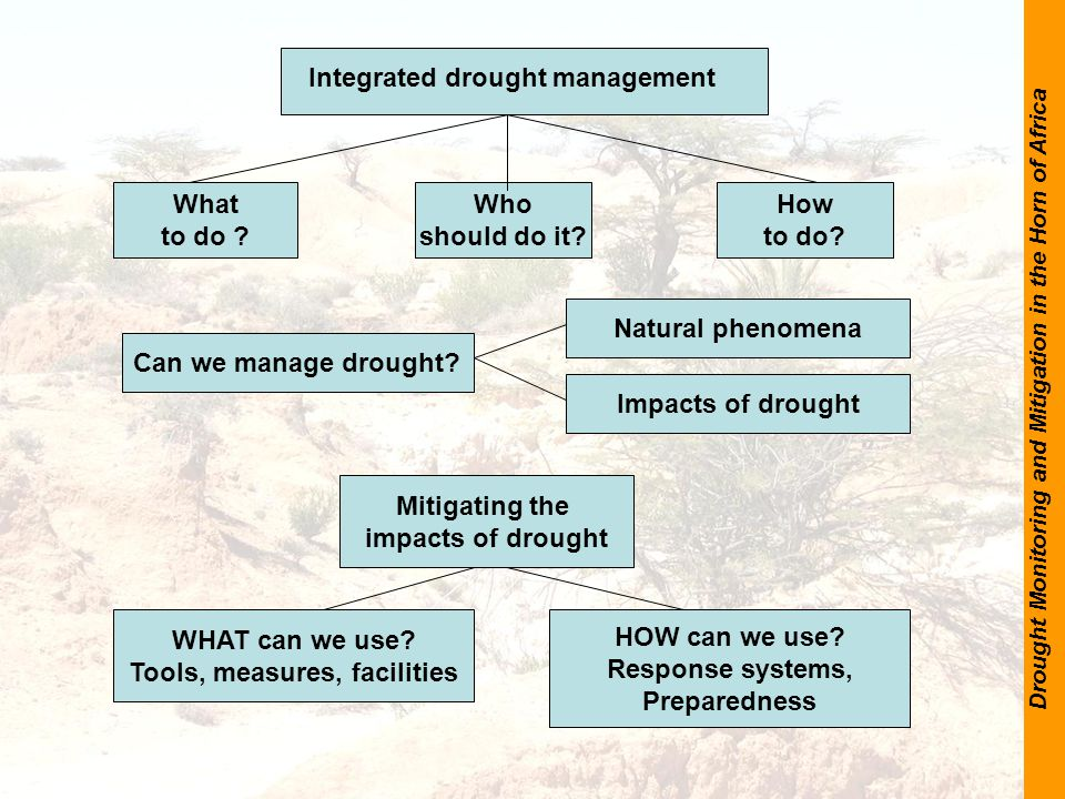Drought Monitoring and Mitigation in the Horn of Africa Kenyan stations