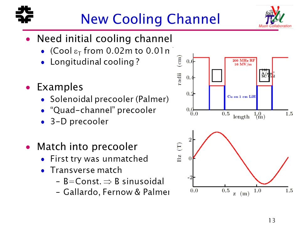 13 New Cooling Channel  Need initial cooling channel  (Cool  T from 0.02m to 0.01m)  Longitudinal cooling .