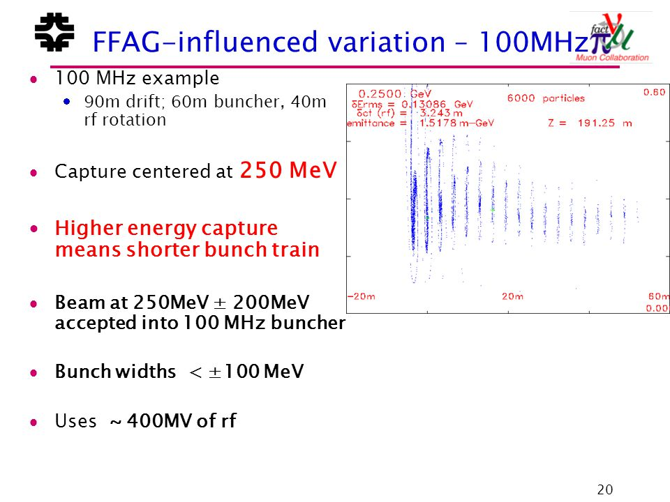 20 FFAG-influenced variation – 100MHz  100 MHz example  90m drift; 60m buncher, 40m rf rotation  Capture centered at 250 MeV  Higher energy capture means shorter bunch train  Beam at 250MeV ± 200MeV accepted into 100 MHz buncher  Bunch widths < ±100 MeV  Uses ~ 400MV of rf