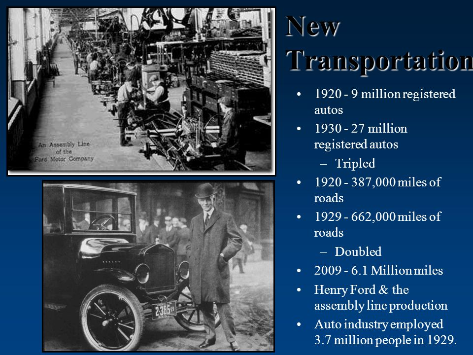 New Transportation 1920 - 9 million registered autos 1930 - 27 million registered autos –Tripled 1920 - 387,000 miles of roads 1929 - 662,000 miles of roads –Doubled 2009 - 6.1 Million miles Henry Ford & the assembly line production Auto industry employed 3.7 million people in 1929.