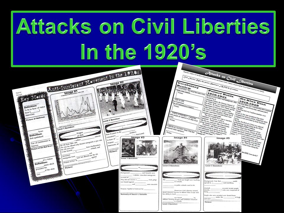 Wrap-Up What do you think American's will do in response to the attack on civil liberties.