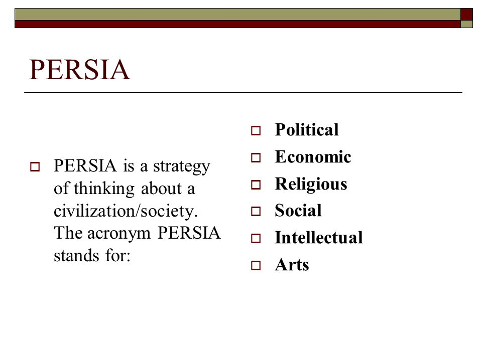 PERSIA How can this strategy be used in AP European History?