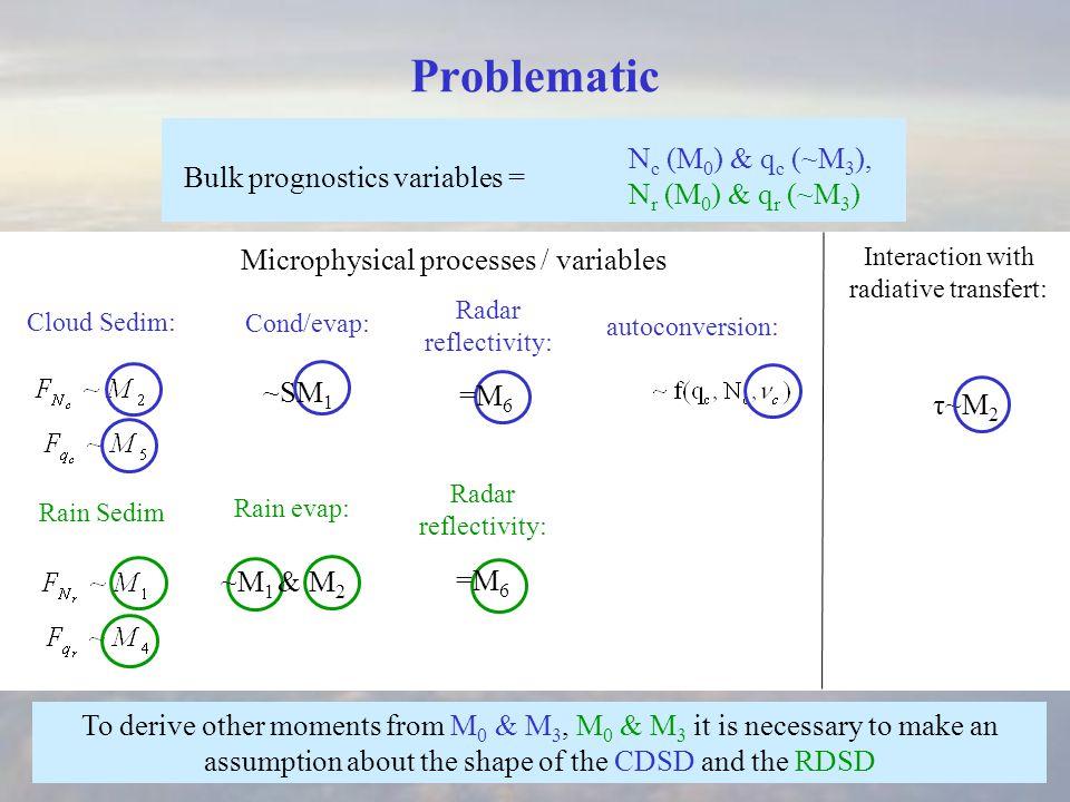 Generalized Gamma Lognormal Are Lognormal, Gamma, Gamma in mass suitable .