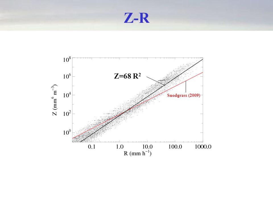 Z-R Snodgrass (2009) Z=68 R 2