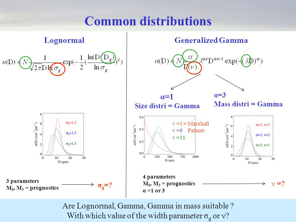 Generalized Gamma Lognormal Are Lognormal, Gamma, Gamma in mass suitable .