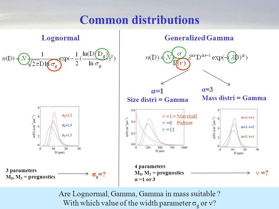 Sensivity test: RICO case LWP (g m -2 ) RWP (g m -2 ) R surface (W m -2 ) Ensemble of models DALES simulations Models of the intercomparison exercise (black) ν 3c =1, ν r =1 ν 3c =f(lwc), ν r =f(lwc)