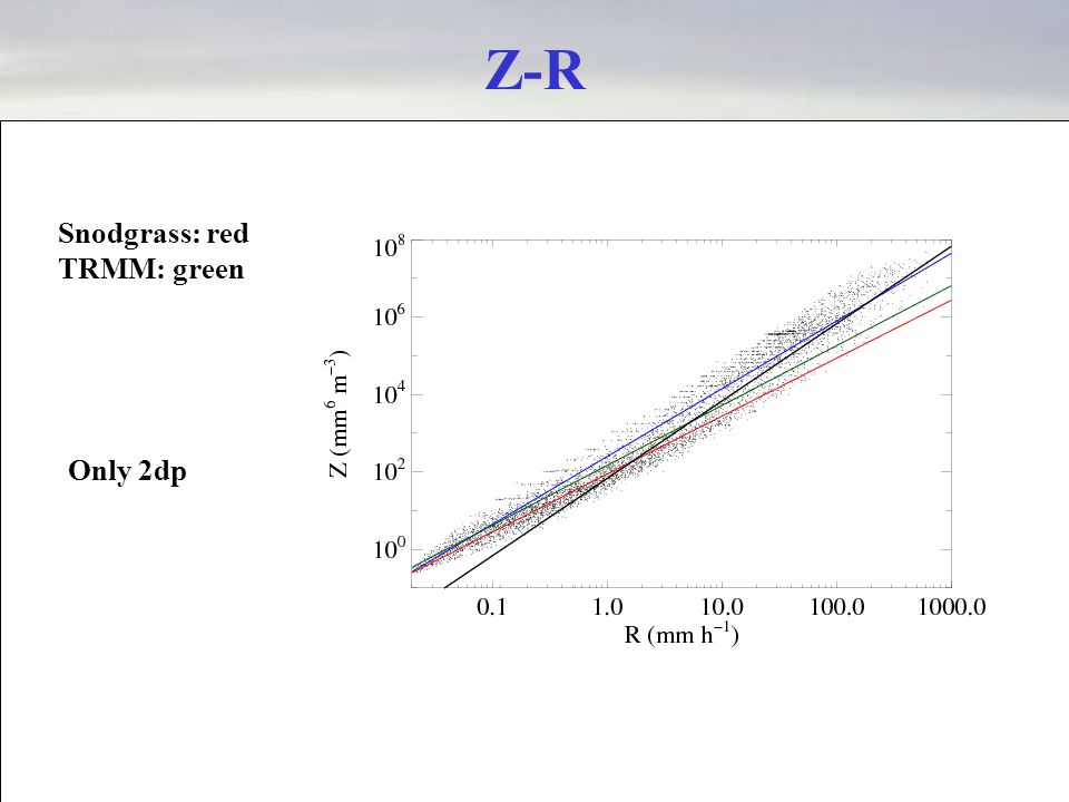Z-R Snodgrass: red TRMM: green Only 2dp