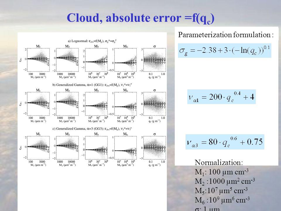 Cloud, absolute error =f(q c ) Parameterization formulation : Normalization: M 1 : 100 µm cm -3 M 2 :1000 µm 2 cm -3 M 5 :10 7 µm 5 cm -3 M 6 :10 9 µm 6 cm -3 σ: 1 µm