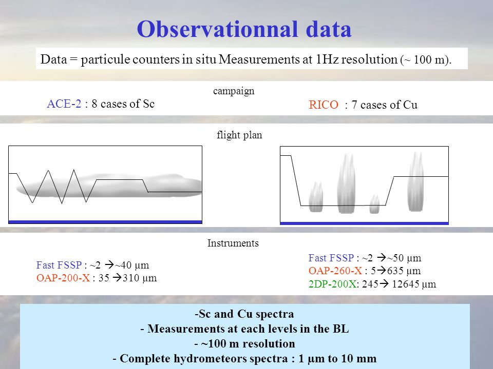 Observationnal data Data = particule counters in situ Measurements at 1Hz resolution (~ 100 m).