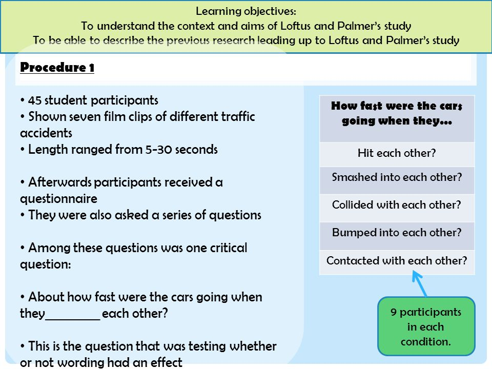 Learning objectives: To understand the context and aims of Loftus and Palmer's study To be able to describe the previous research leading up to Loftus and Palmer's study Procedure 1 45 student participants Shown seven film clips of different traffic accidents Length ranged from 5-30 seconds Afterwards participants received a questionnaire They were also asked a series of questions Among these questions was one critical question: About how fast were the cars going when they_________ each other.