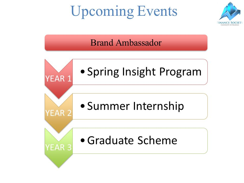 Upcoming Events YEAR 1 Spring Insight Program YEAR 2 Summer Internship YEAR 3 Graduate Scheme Brand Ambassador