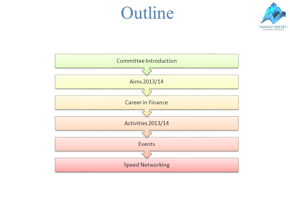 Outline Speed Networking Events Activities 2013/14 Career in Finance Aims 2013/14 Committee Introduction