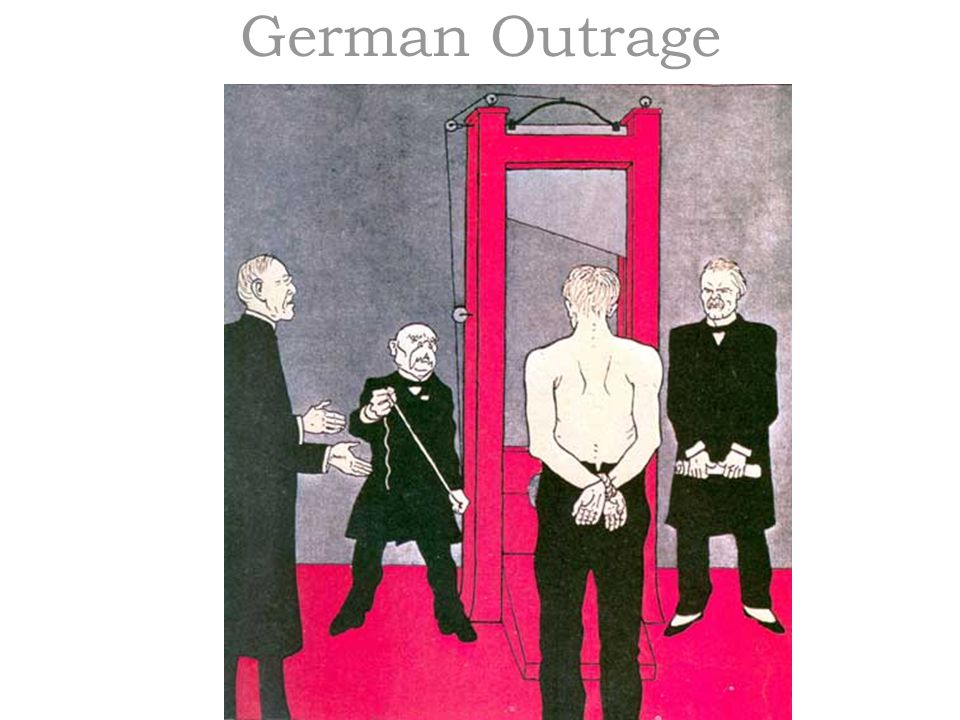 German Outrage