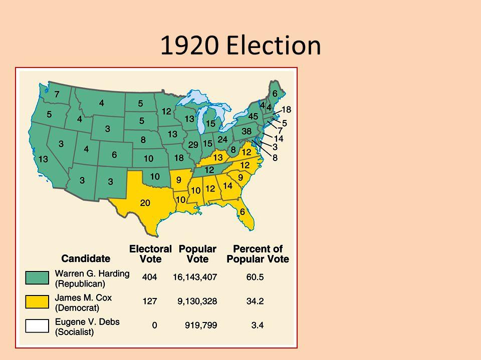 Election of 1920: Republican: Warren G. Harding Democrat: James M. Cox
