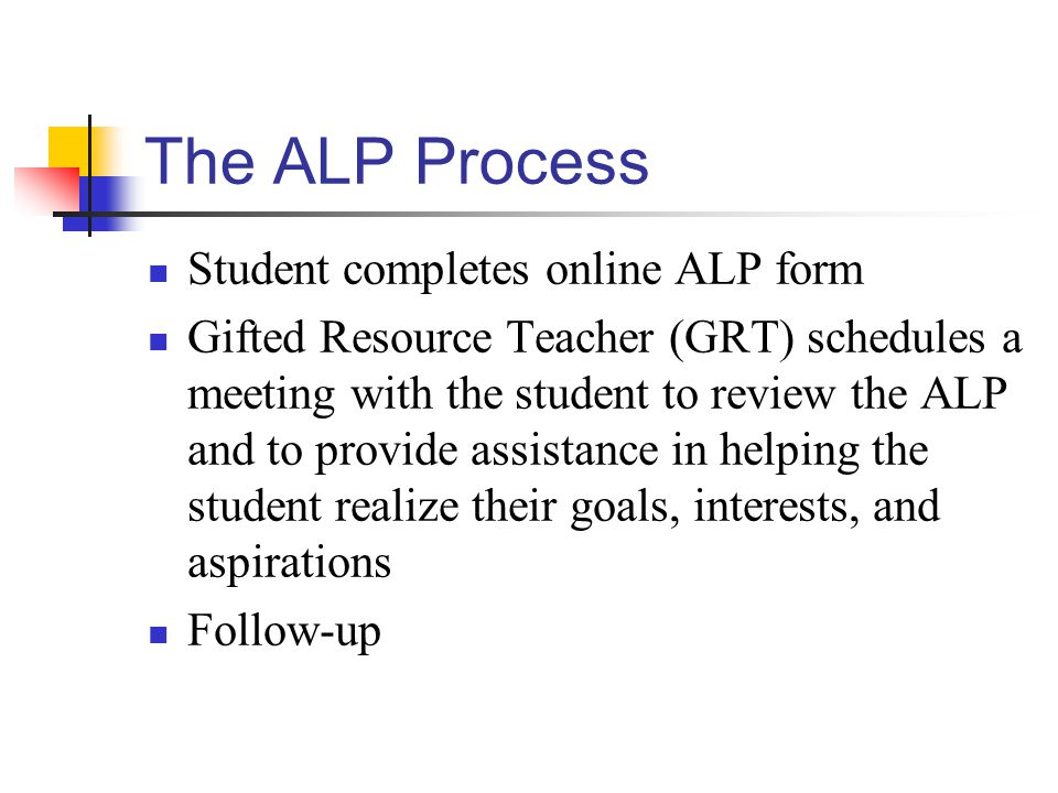 The ALP Process Student completes online ALP form Gifted Resource Teacher (GRT) schedules a meeting with the student to review the ALP and to provide assistance in helping the student realize their goals, interests, and aspirations Follow-up