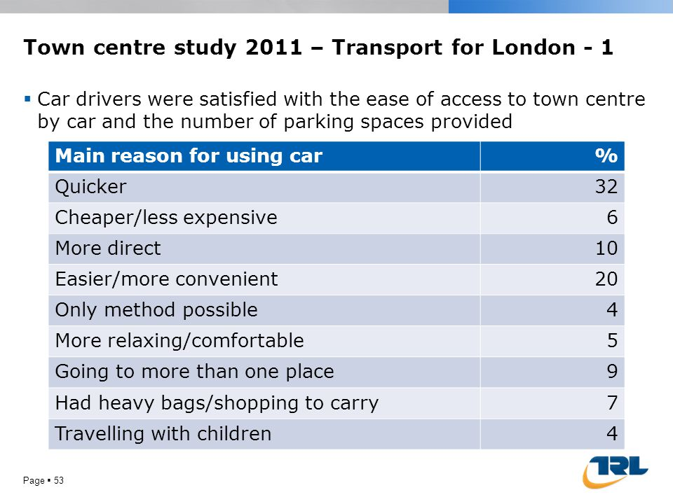 Town centre study 2011 – Transport for London - 1  Car drivers were satisfied with the ease of access to town centre by car and the number of parking