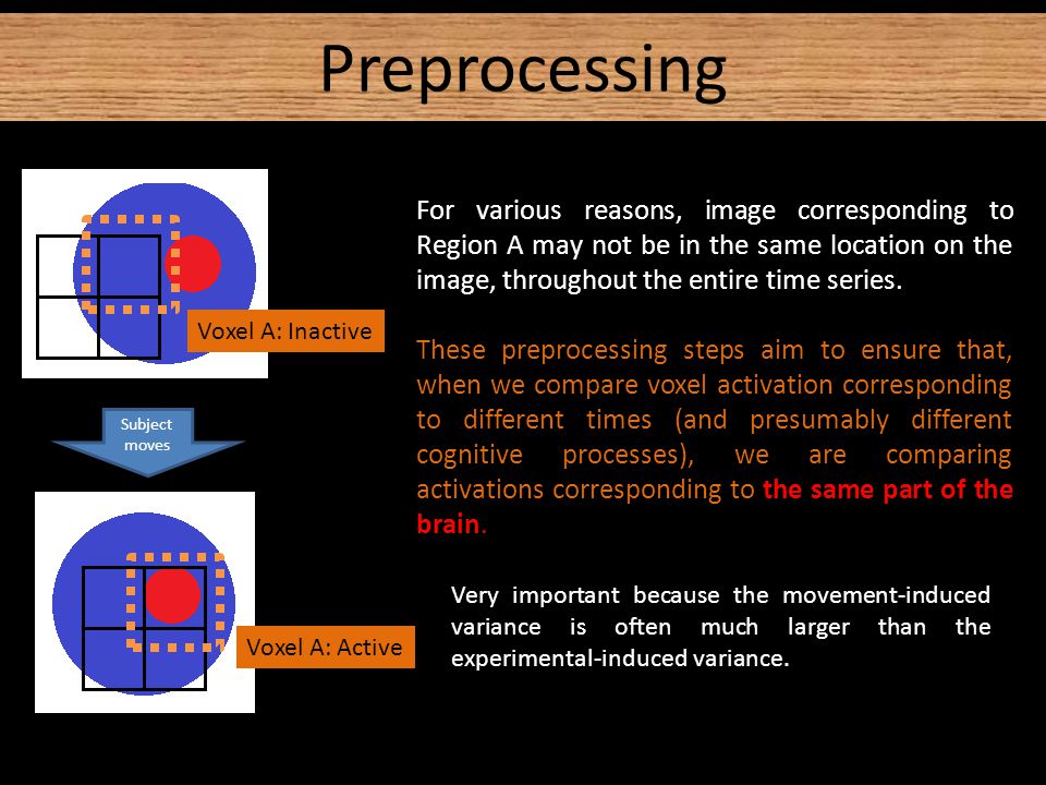 Preprocessing For various reasons, image corresponding to Region A may not be in the same location on the image, throughout the entire time series.