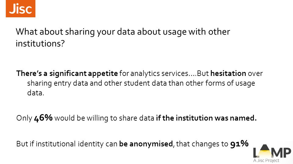 What about sharing your data about usage with other institutions? There's a significant appetite for analytics services….But hesitation over sharing e