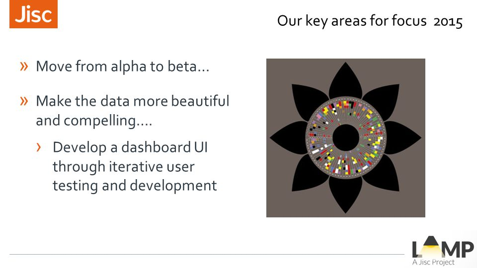 » Move from alpha to beta… » Make the data more beautiful and compelling….