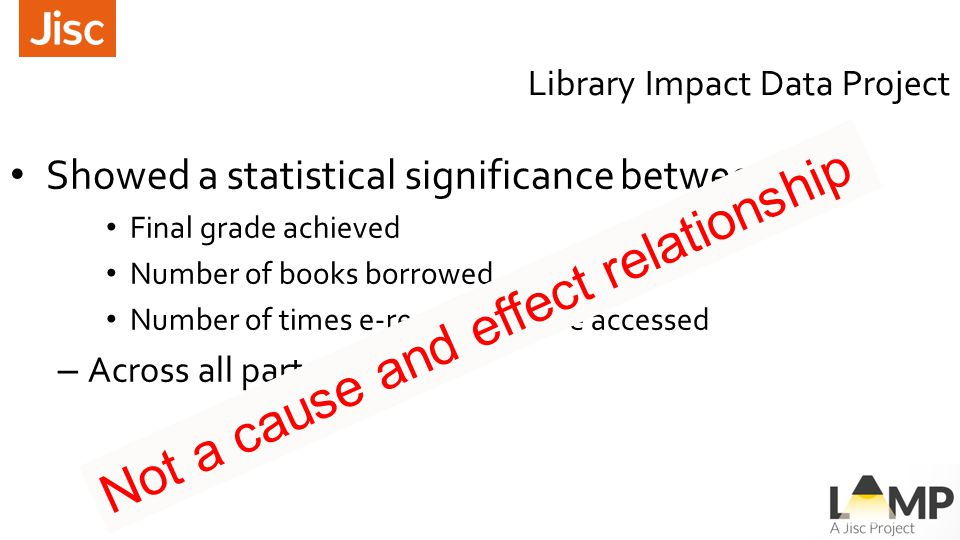 Showed a statistical significance between: Final grade achieved Number of books borrowed Number of times e-resources were accessed – Across all partne
