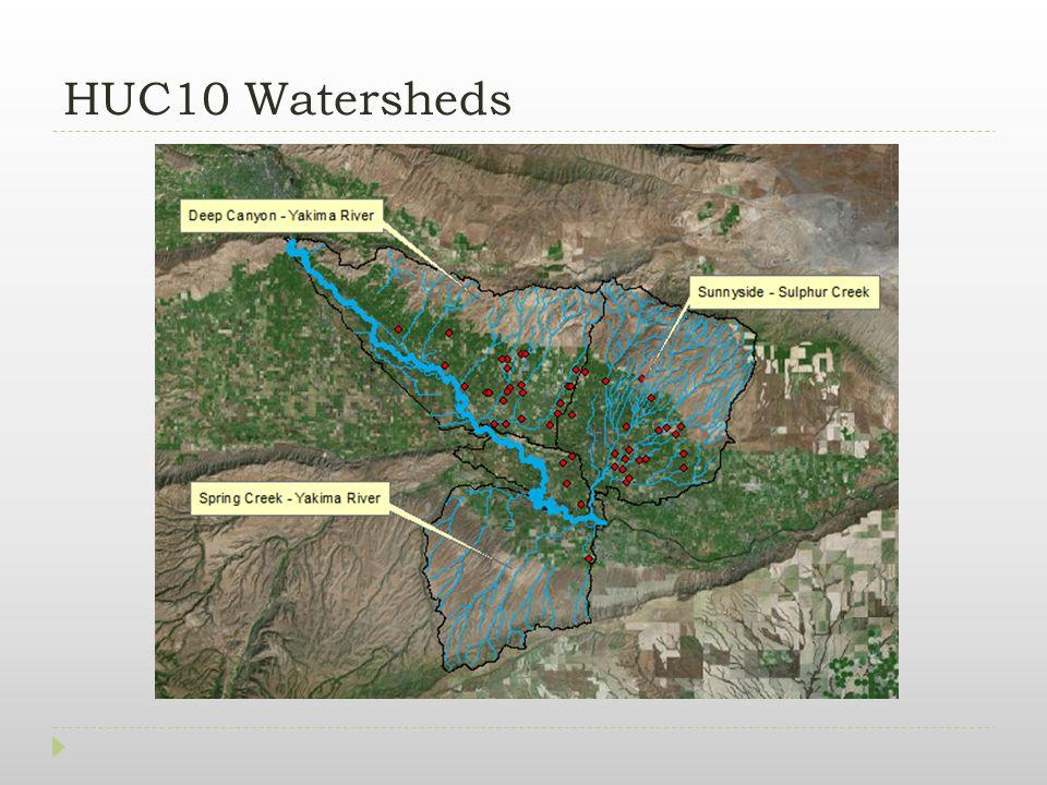 HUC10 Watersheds
