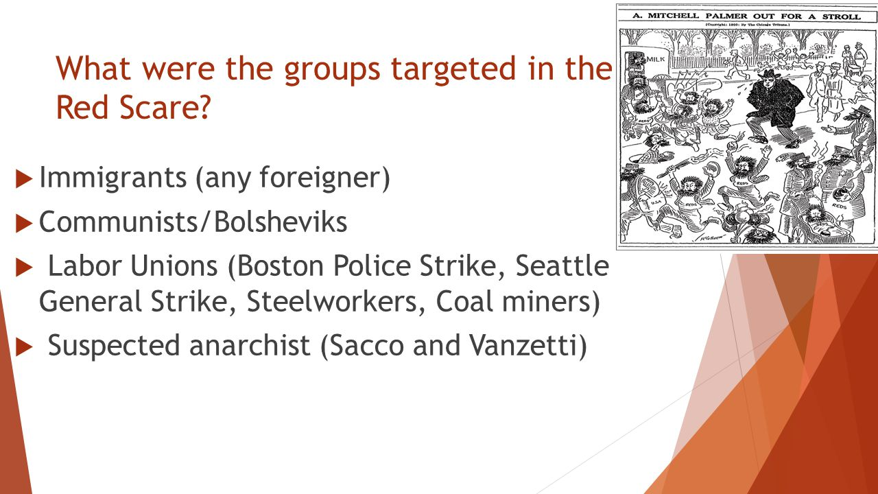 What were the groups targeted in the Red Scare.