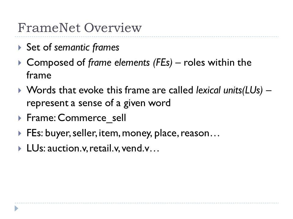 Frames  Definition  Core/non-core frame elements  Definition and examples  Frame-frame relations  Lexical Units