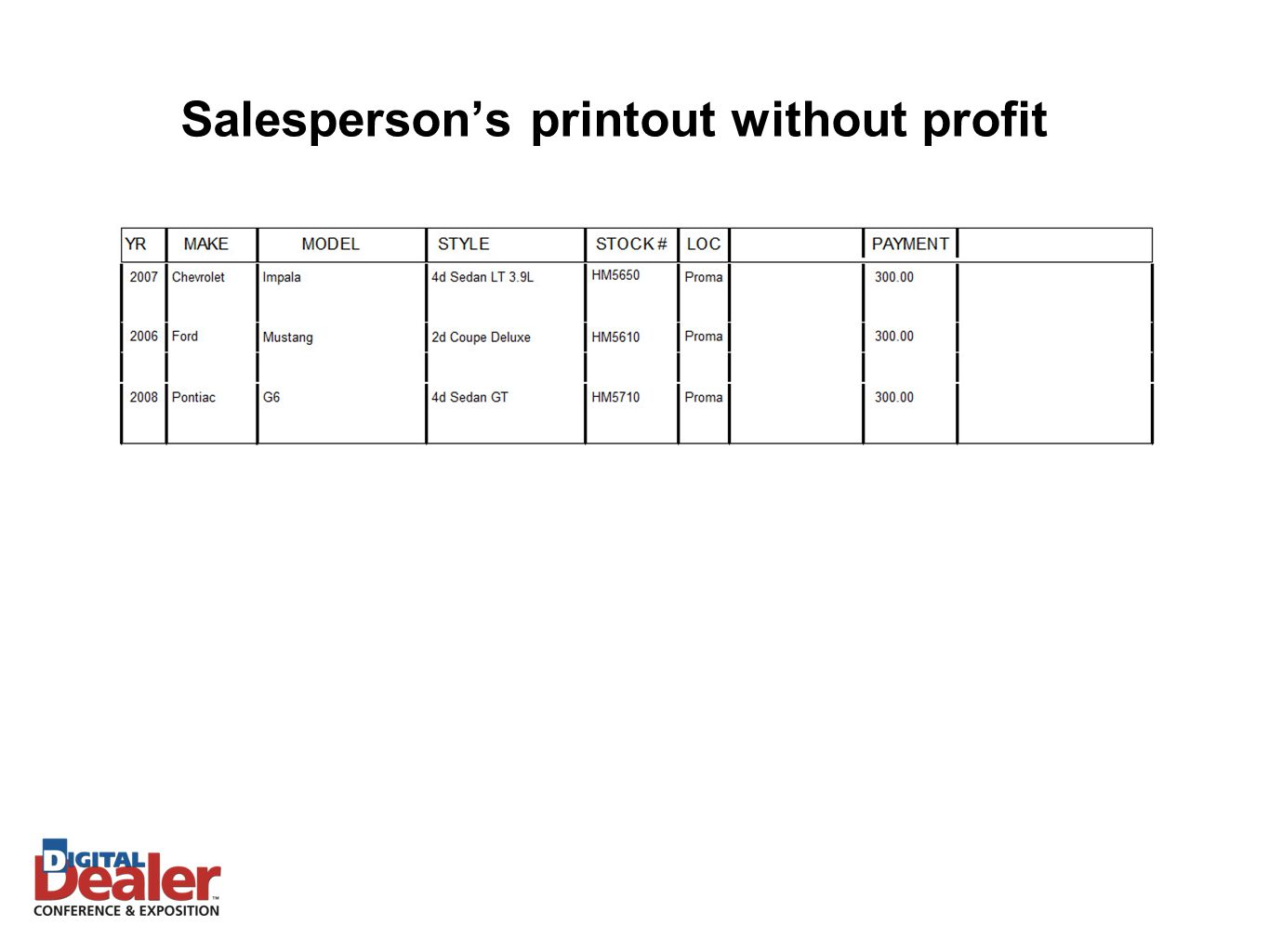 Salesperson's printout without profit