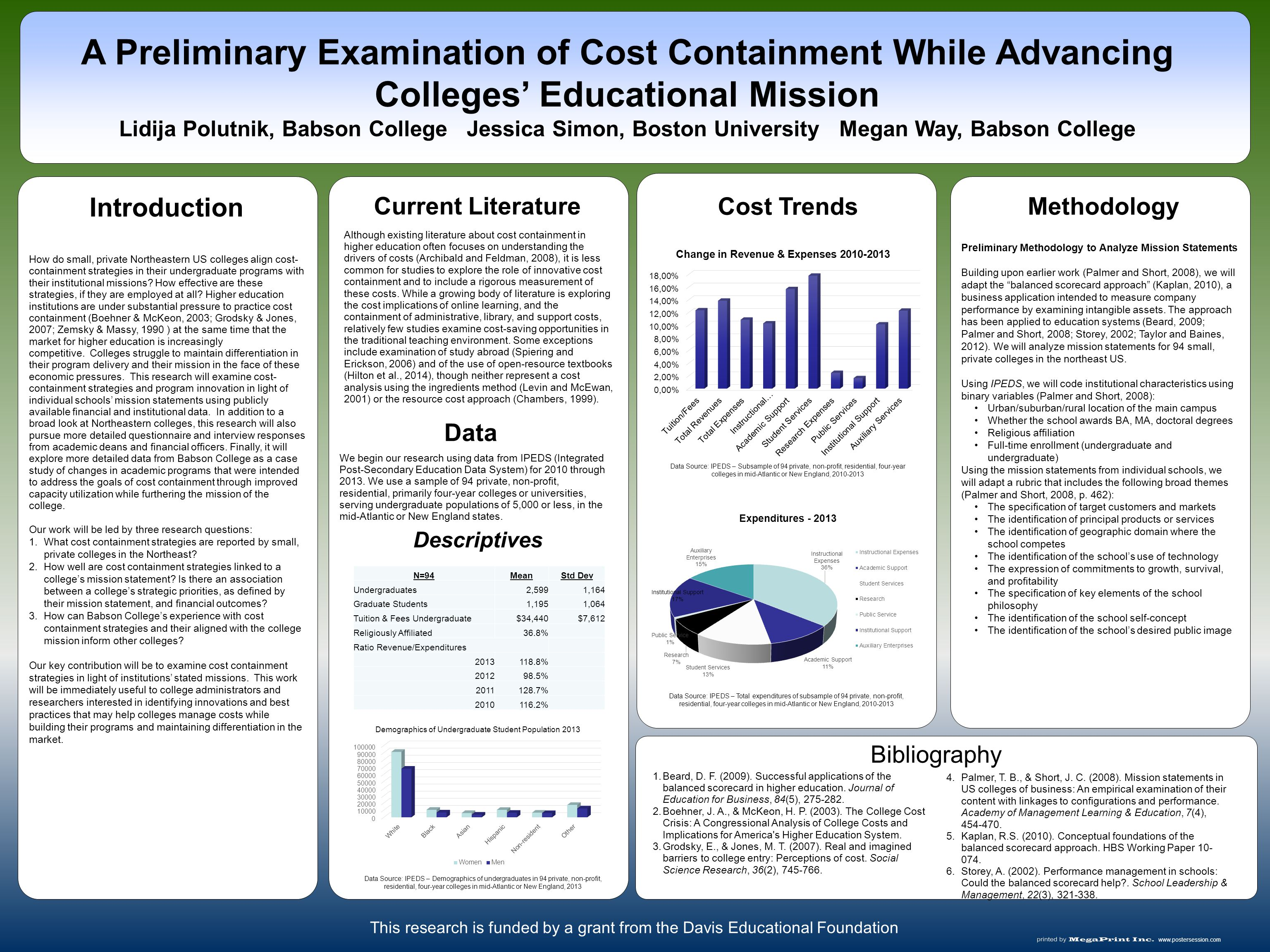 www.postersession.com How do small, private Northeastern US colleges align cost- containment strategies in their undergraduate programs with their ins