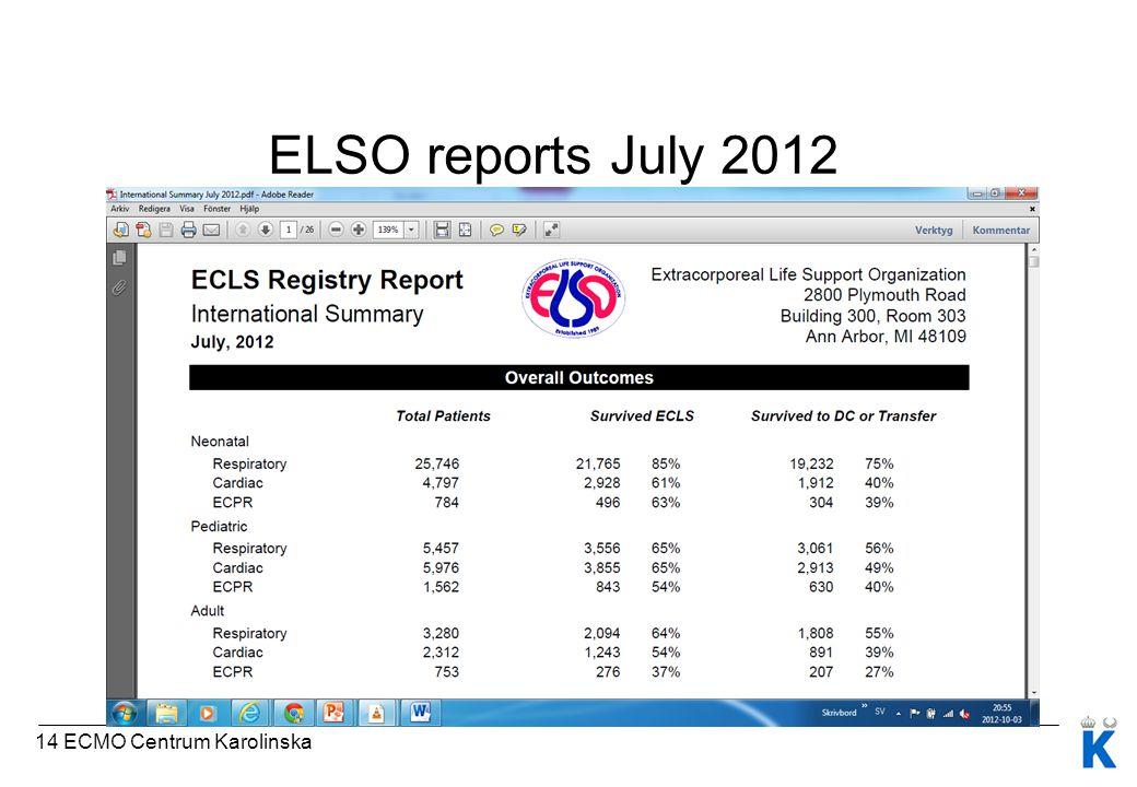 ELSO reports July 2012 14 ECMO Centrum Karolinska