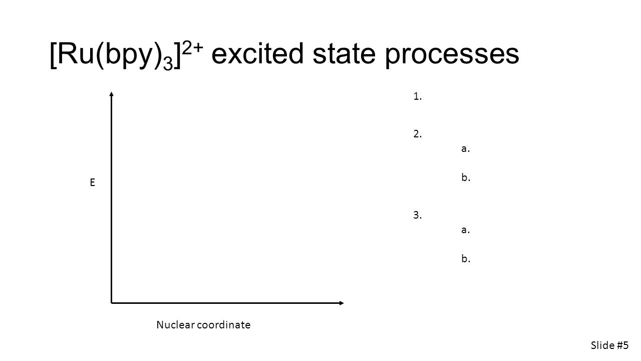[Ru(bpy) 3 ] 2+ excited state processes E Nuclear coordinate 1. 2. a. b. 3. a. b. Slide #5