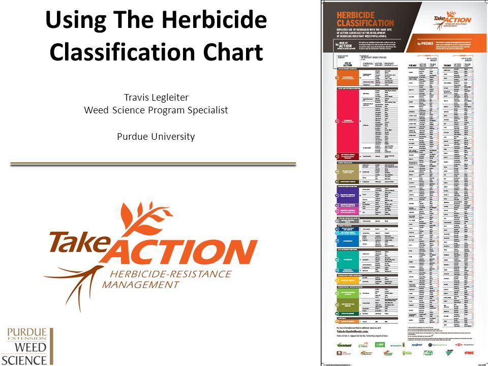 Using The Herbicide Classification Chart Travis Legleiter Weed Science Program Specialist Purdue University