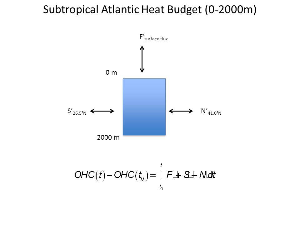 Subtropical Atlantic Heat Budget (0-2000m) S' 26.5°N N' 41.0°N F' surface flux 0 m 2000 m