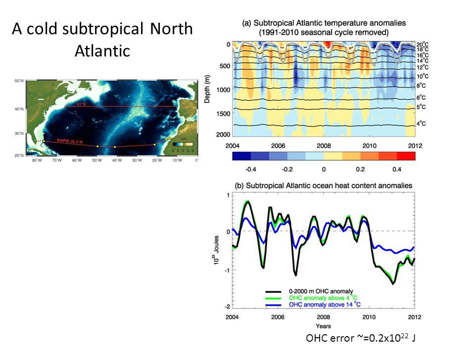 OHC error ~=0.2x10 22 J A cold subtropical North Atlantic
