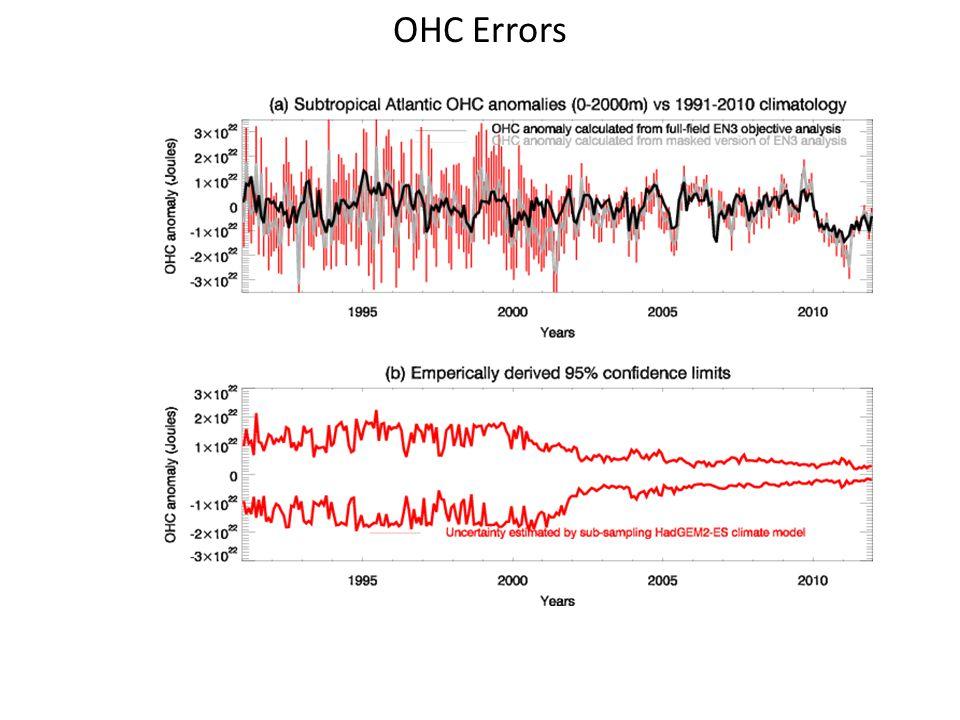 OHC Errors
