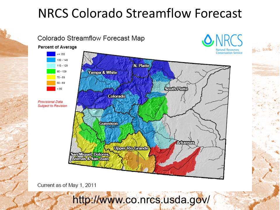 NRCS Colorado Streamflow Forecast http://www.co.nrcs.usda.gov/