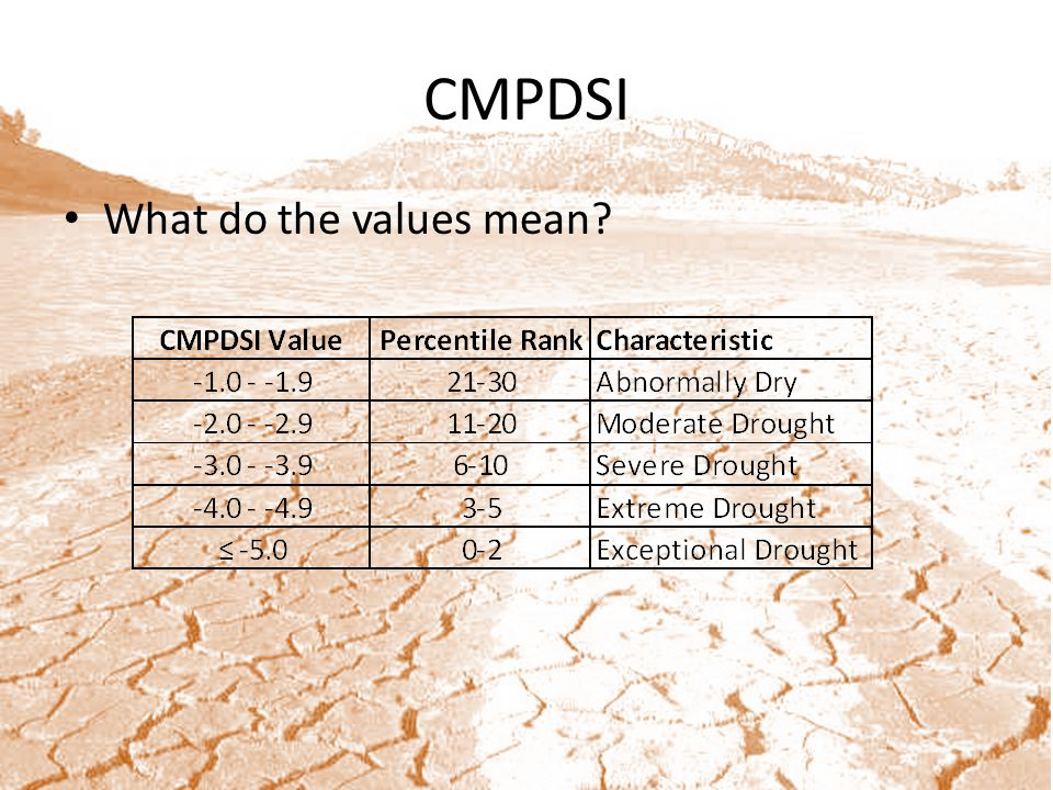 CMPDSI What do the values mean