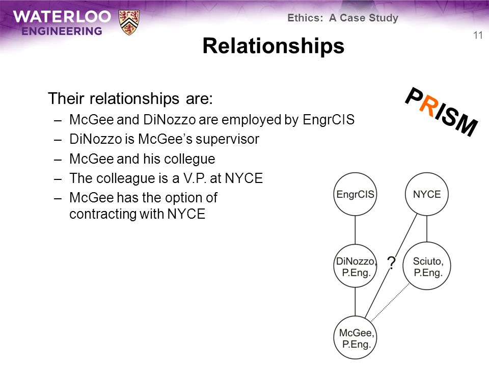 Relationships Their relationships are: –McGee and DiNozzo are employed by EngrCIS –DiNozzo is McGee's supervisor –McGee and his collegue –The colleague is a V.P.