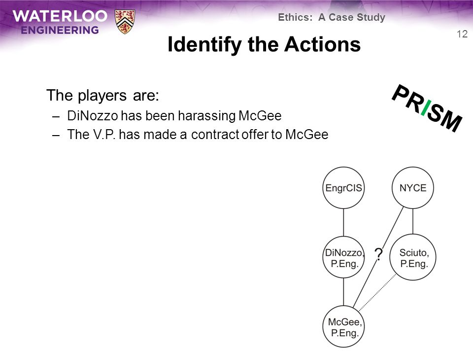 Identify the Actions The players are: –DiNozzo has been harassing McGee –The V.P.