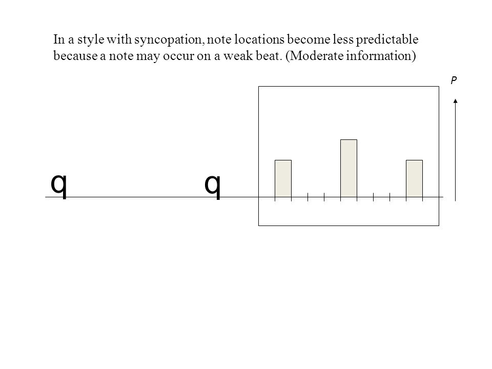 In a style with syncopation, note locations become less predictable because a note may occur on a weak beat.