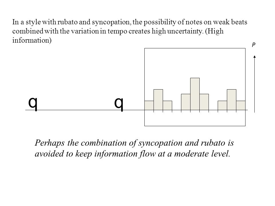 Perhaps the combination of syncopation and rubato is avoided to keep information flow at a moderate level.