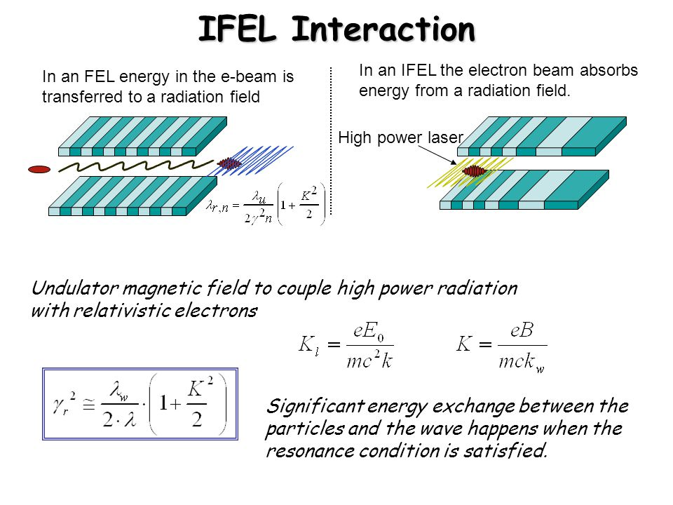 Tapering optimization The undulator period and magnetic field amplitude are changed trying to control the resonant phase of acceleration and the longitudinal phase space parameters.
