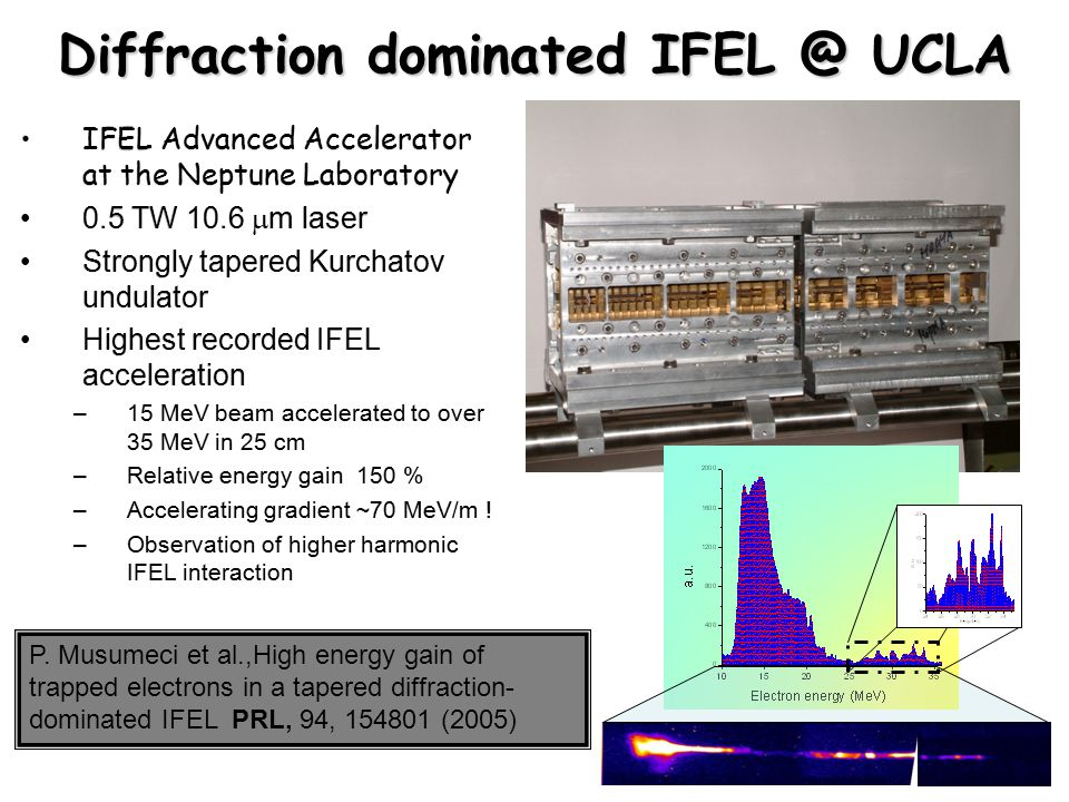 Seed with harmonics of Ti:Sa laser Need to control relative phase and amplitude (phase retardation plates) Laser energy (in 100 fs) to bunch 120 MeV beam 800 nm100 uJ 400 nm130 uJ 266 nm85 uJ 200 nm50 uJ Electric field waveform Non linear harmonic generation crystals IR laser pulse The >90 % bunching factor-buncher Angle for even harmonic-coupling