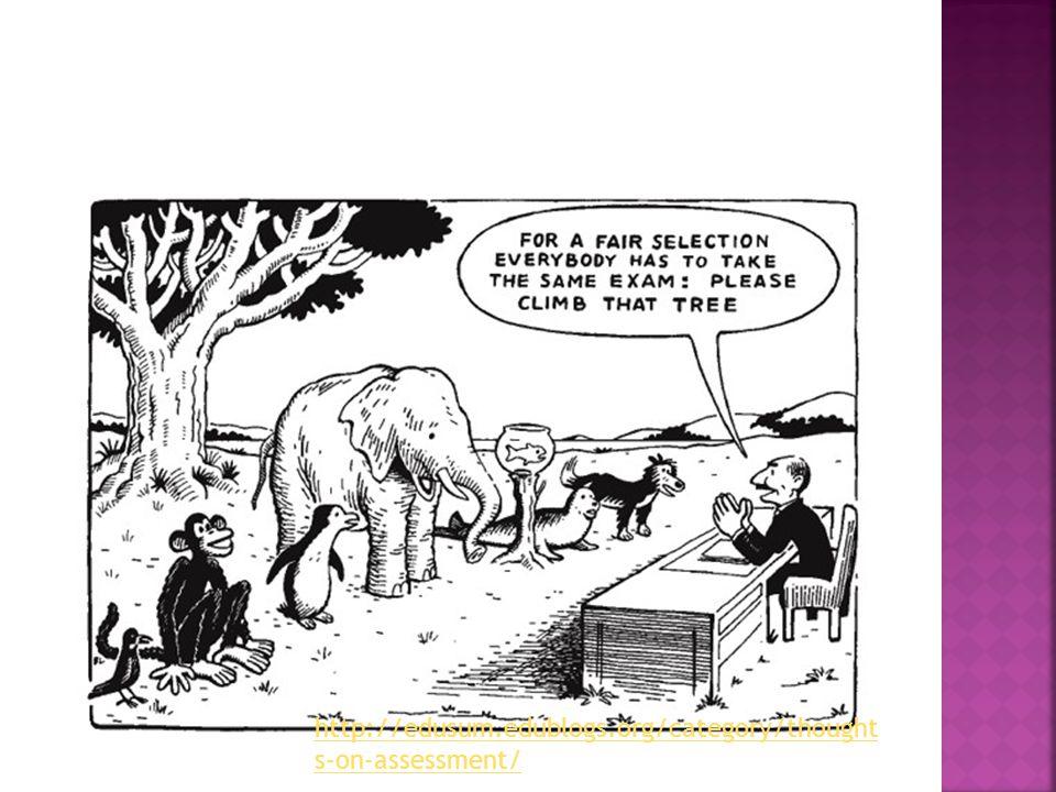 http://edusum.edublogs.org/category/thought s-on-assessment/