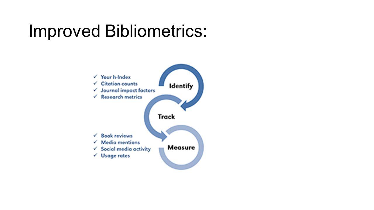 Improved Bibliometrics: