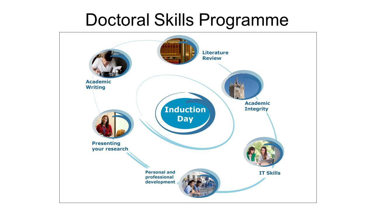 Doctoral Skills Programme