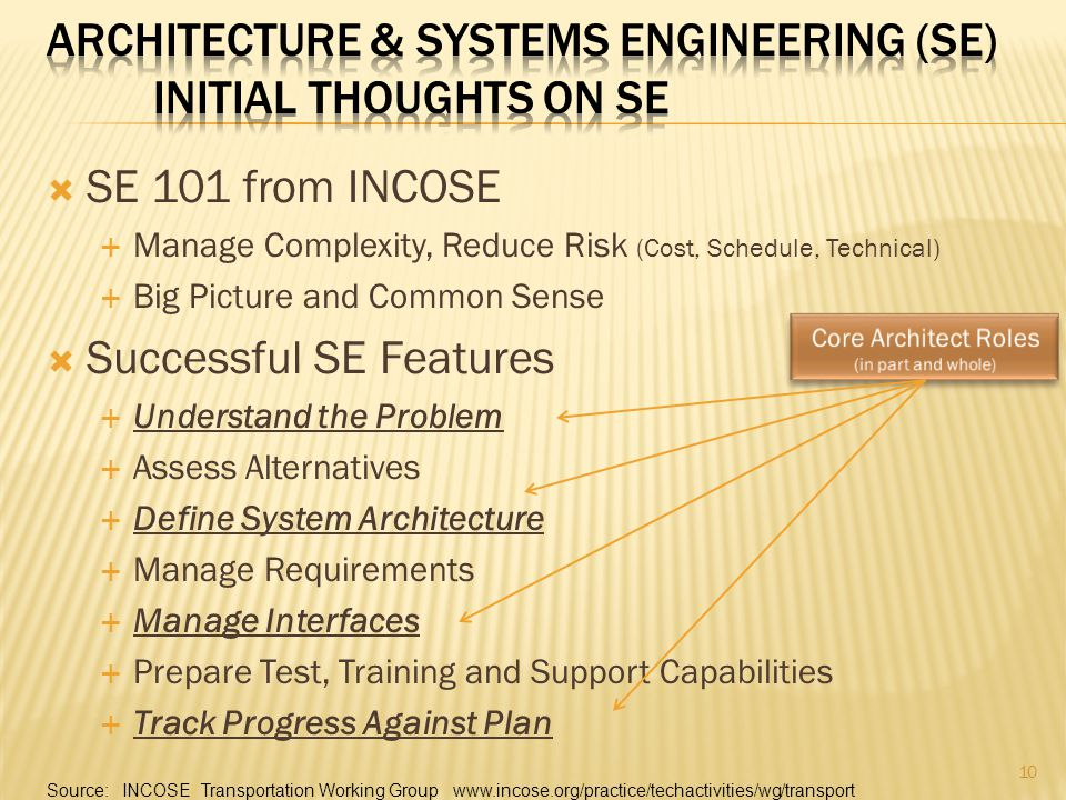  SE 101 from INCOSE  Manage Complexity, Reduce Risk (Cost, Schedule, Technical)  Big Picture and Common Sense  Successful SE Features  Understand